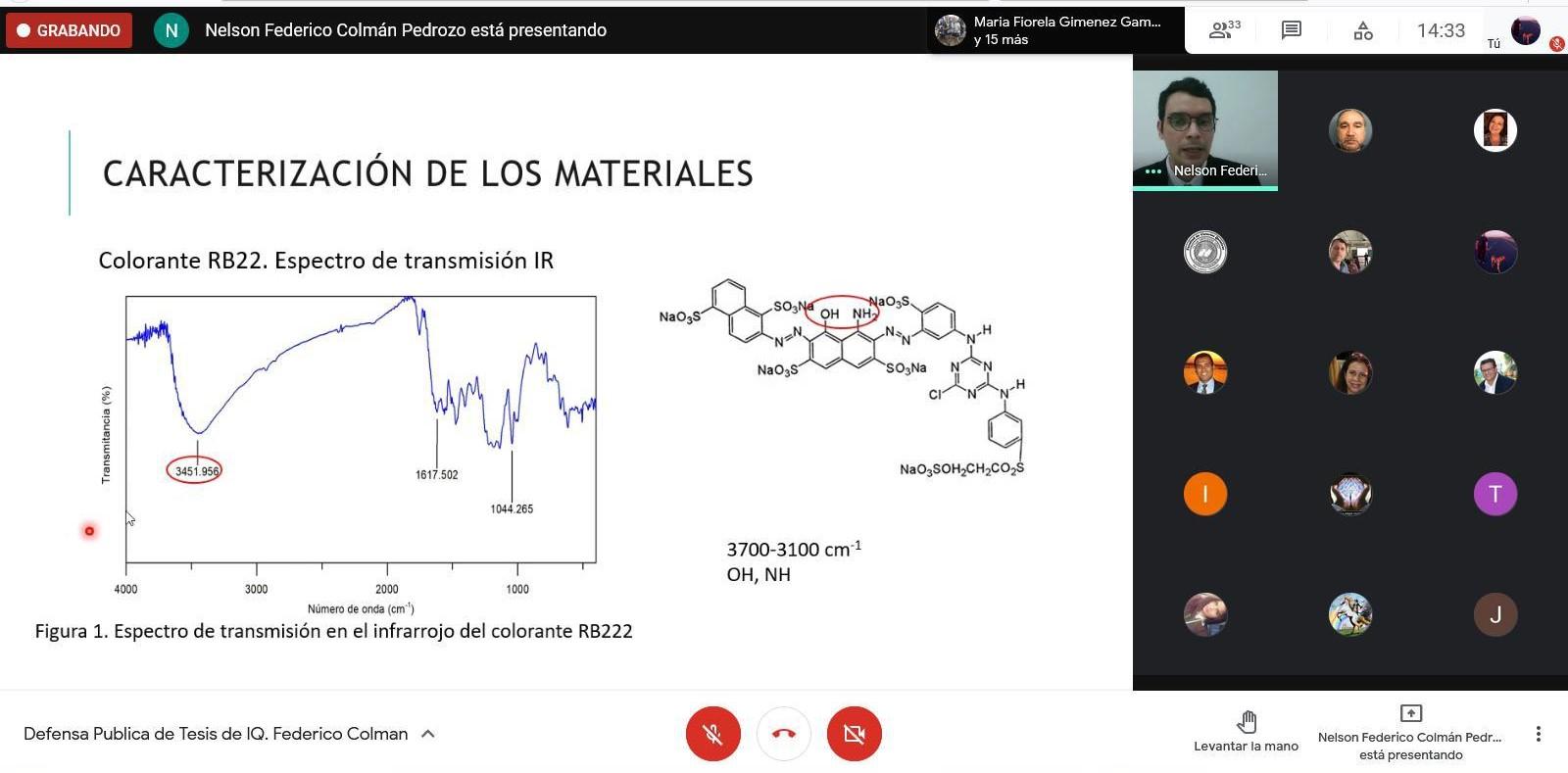 Exitosa defensa de tesis de Maestría en Química Ambiental